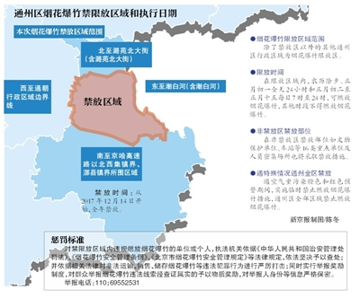 通州部分區域禁放煙花爆竹