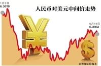 """美聯儲加息 中國""""維持利率不變"""""""