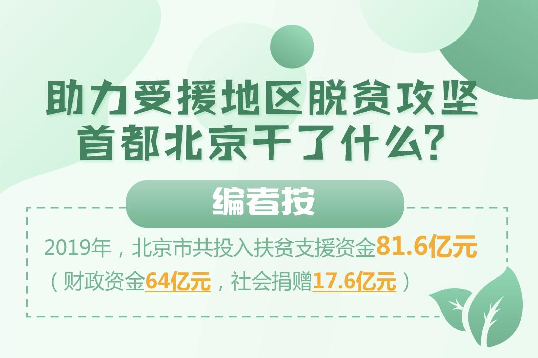 【圖(tu)解新聞】助力受援(yuan)地區脫貧(pin)攻堅 首都(du)北(bei)京干了什麼?