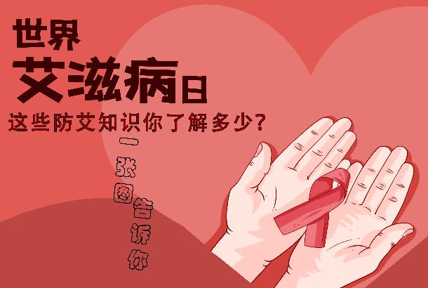 世界艾滋病日|這些防艾知識你了解多少?一張圖告訴你